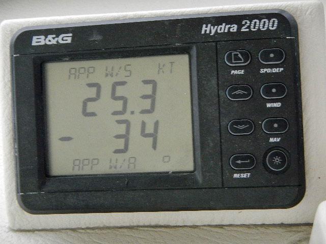25 knots = 29 MPH Winds