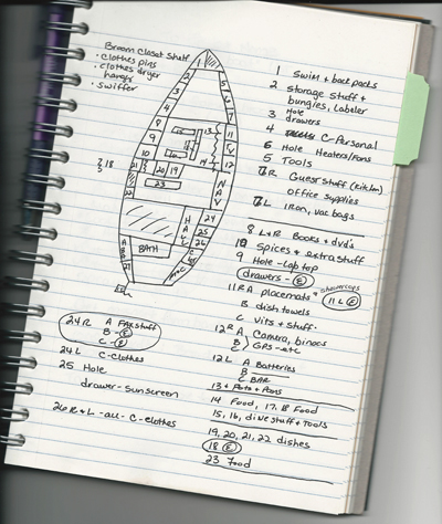 Cindy's Notebook