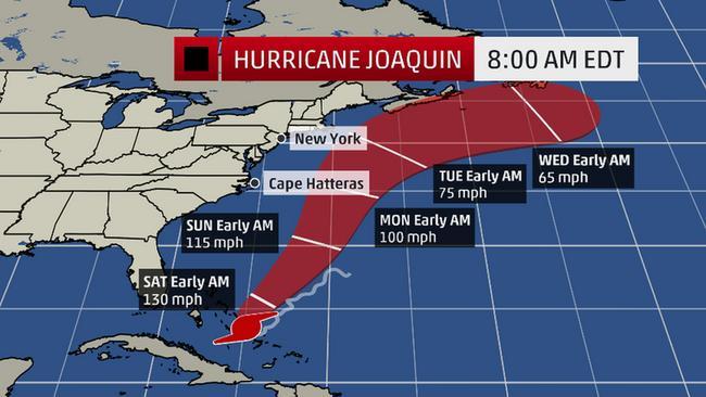 Joaquin2