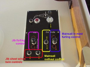 Cockpit Sail and Windless Controls